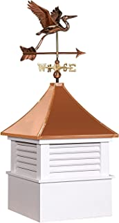 cupola roof pitch