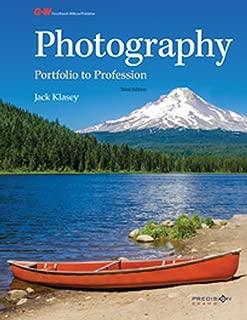 Best photo manipulation portfolio Reviews