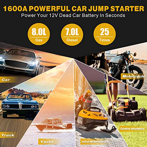 BUTURE Car Jump Starter, 1600A Peak 20000mAh Portable Car Battery Starter (up to 8.0L Gas/7.0L Diesel Engines) Auto…