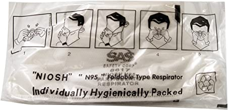 SAS Safety 8617 N95 Particulate Flat Fold Respirator White 20-Pack