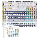 Hangdachang Tabla periódica de los Elementos Rompecabezas de 500 Piezas para Adultos 15 'X 20.5' - 500 Piezas de Rompecabezas