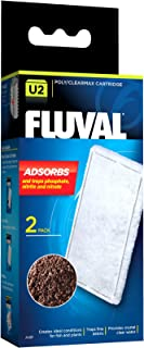 Fluval U2 Filter Media Poly/Clearmax Cartridge (Pack of 2)