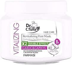 Best hair vitalizing treatment Reviews