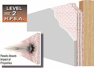bullet resistant panels