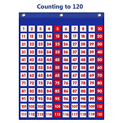 Eamay Hundred Pocket Chart/Counting 1-120 Numbers Chart, with 120 Clear Pockets and 130 Colored Number Cards (120 Pockets)