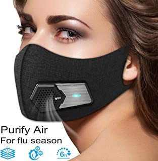 JJIIEE Reusable Dust Facial Protector, Activated Carbon Intelligent Breathing Valve 5 Composite Filter Air Freshener Purifier,97.85% Filtration Protection,Rechargeable