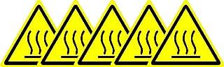 hot surface warning symbol