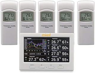 ウェザーステーション ワイヤレスマルチ温湿度計 5チャンネル カラースクリーン データロガー 温度計 湿度計 [並行輸入品]