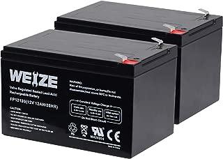 12v battery 12ah