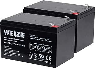 Best 12v 12ah battery Reviews
