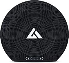 Boult Audio Bassbox Blast Portable 10W Wireless Bluetooth Speaker with Deep Bass, Built-in Mic, USB Port, Aux and Long Bat...