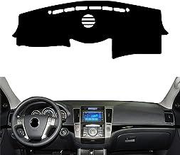 غطاء لوحة مفاتيح السيارة DashMat Mat Mat Mat Mat واقي لوحة التحكم الواقية من الشمس لسيارة Hyundai Veracruz 2007-2012 Cape ...