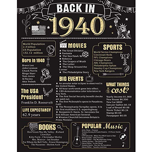 80 Years Ago Birthday or Wedding Anniversary Poster 11 x 14 Party Decorations Supplies Large 80th Party Sign Home Decor for Men and Women (Back in 1940-80 Years)