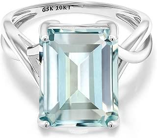10K White Gold Sky Blue Simulated Aquamarine Women's Engagement Ring (6.64 Cttw, Emerald Cut)