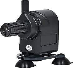 Maxi-Jet 727085 1200 295 GPH Water Pump