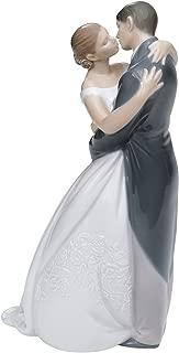 Best nao anniversary figurine Reviews