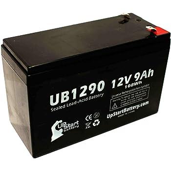 Minuteman MN325 Replacement Battery