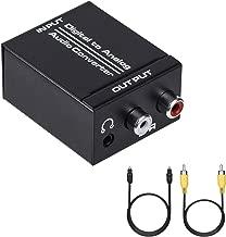 coaxial cable converter