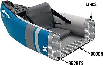 Pompe gonfleur manuel RB2500G SEVYLOR Double Action Gonfia et sgonfia avec adaptateurs universels pour matelas canots de Canoe et kayak gonflables