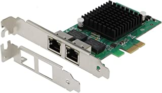 SEDNA - PCIe X1 Dual 10/100/1000 Gbps Ethernet Server Adapter (Intel 82575EB Chipset), with low profile bracket