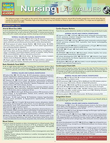 Nursing: Lab Values (Quick Study Academic)