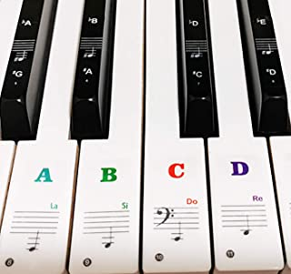 2 sets of color piano keyboard stickers,piano learning stick