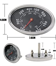 Hisencn Stainless Thermometer Lid Temp Gauge Heat Indicator 22551 Replacement for Grill Master 720-0697 4 Burner, BBQ Pro 146.23770310, Brinkman, Nexgrill 720-0830H Gas Grill