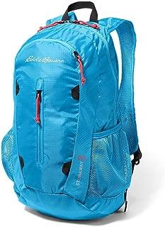 Best patagonia 18l backpack Reviews