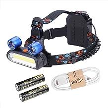 WEILafudong Hoofd Torch Oplaadbare, LED Oplaadbare Koplamp Hoofd USB Licht Torch voor Camping Wandelen Vissen Werk