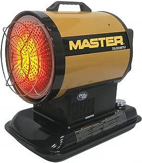 Best master 110 000 btu kerosene heater Reviews
