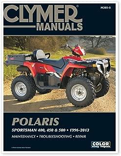 Clymer Polaris 400, 450 & 500 Sportsman (1996 M365-5