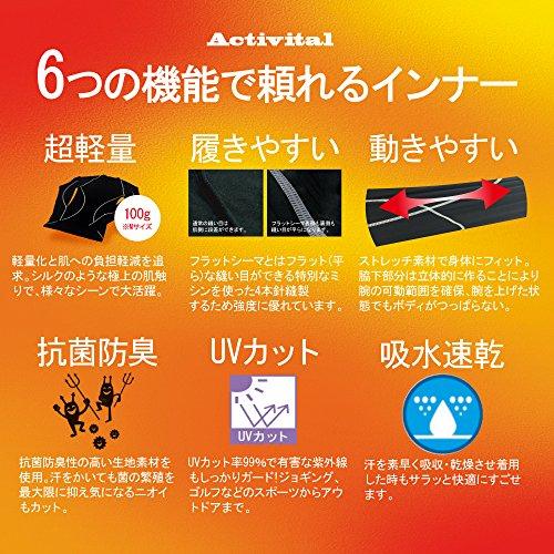 Activital(アクティバイタル)『コンプレッションインナープラス温』