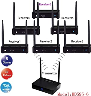 MEASY HD595-6 5.8Ghz WiFi HDMI Sender and Receiver Support 1 Transmitter to 6 Different receivers,450m,8 Channels