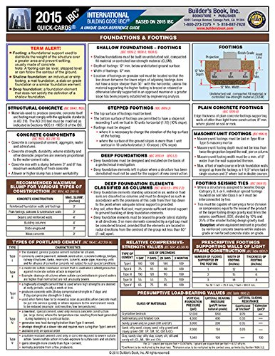 2015 International Building Code (IBC) Quick-Card