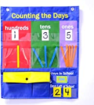 Counting Caddie and Place Value Pocket Chart for Classroom Home School Kindergarten/Morning Meetings & Math Lessons