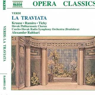 La traviata: Act II Scene 2: Alfredo, Alfredo, di questo core (Violetta, Barone, Chorus)