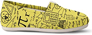 Best math shoes price Reviews