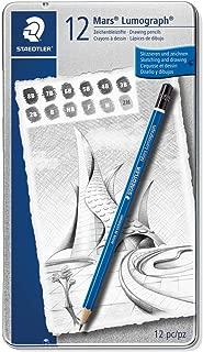 Best derwent vs faber castell graphite pencils Reviews