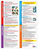 Infant & Child CPR, Choking, Poisoning & Burns First Aid Chart/Poster - 17 x 22 in. - Laminated safety posters Apr, 2021