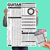 """Guitar Reference Poster v2 (2018 Edition) 24"""" x 36' + Guitar Chords, Scales and Triads Cheatsheet Pocket Reference 3 PACK • Great for Guitar Players and Teachers • Best Music Stuff"""