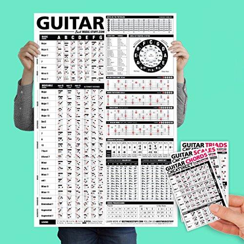 guitar chord chart poster - 4