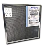 Aircare Furnace Air Filters Review and Comparison