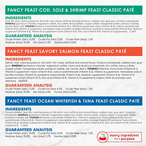 Purina Fancy Feast Grain Free Pate Wet Cat Food Variety Pack, Seafood Classic Pate Collection - (2 Packs of 12) 3 oz. Cans