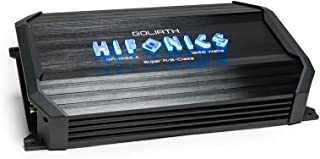 GA12004 Hifonics Goliath 4 x 150 @ 4 Ohms 4 x 300 @ 2 Ohms 2 x 600 Watts @ 4