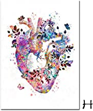 TDCQ Vintage Poster Print Painting Brain Heart Lung Poster Wall Art Picture Sala médica decoración XA, 60x80cm