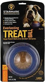 Best starmark everlasting treat ball Reviews
