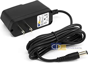 Coming Data 12V 3A 36W AC/DC Adapter Power Supply w/ 5.5x2.1/2.5x10mm DC Barrel Connector (UL Certified)