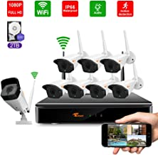 Best wireless home tv distribution Reviews
