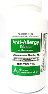 Chlorpheniramine Maleate anti-allergy advaced pharmaceuticl tablets, 4 mg - 1000 ea(Pack Of 2)