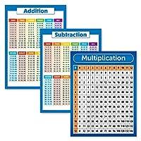 3枚パック - 掛け算 + 追加 + 減算 ポスターセット [オレンジ/ブルー] (ラミネート加工、18インチ x 24インチ)